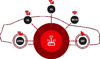 497dbbe64f1c14fc8ba3db3eac0aed5e - Антенны для интернета в автомобиль