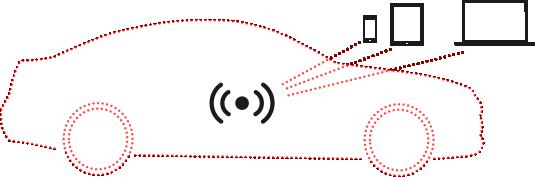 c345f0080fa984167c3970a1fff26cf4 - Антенны для интернета в автомобиль